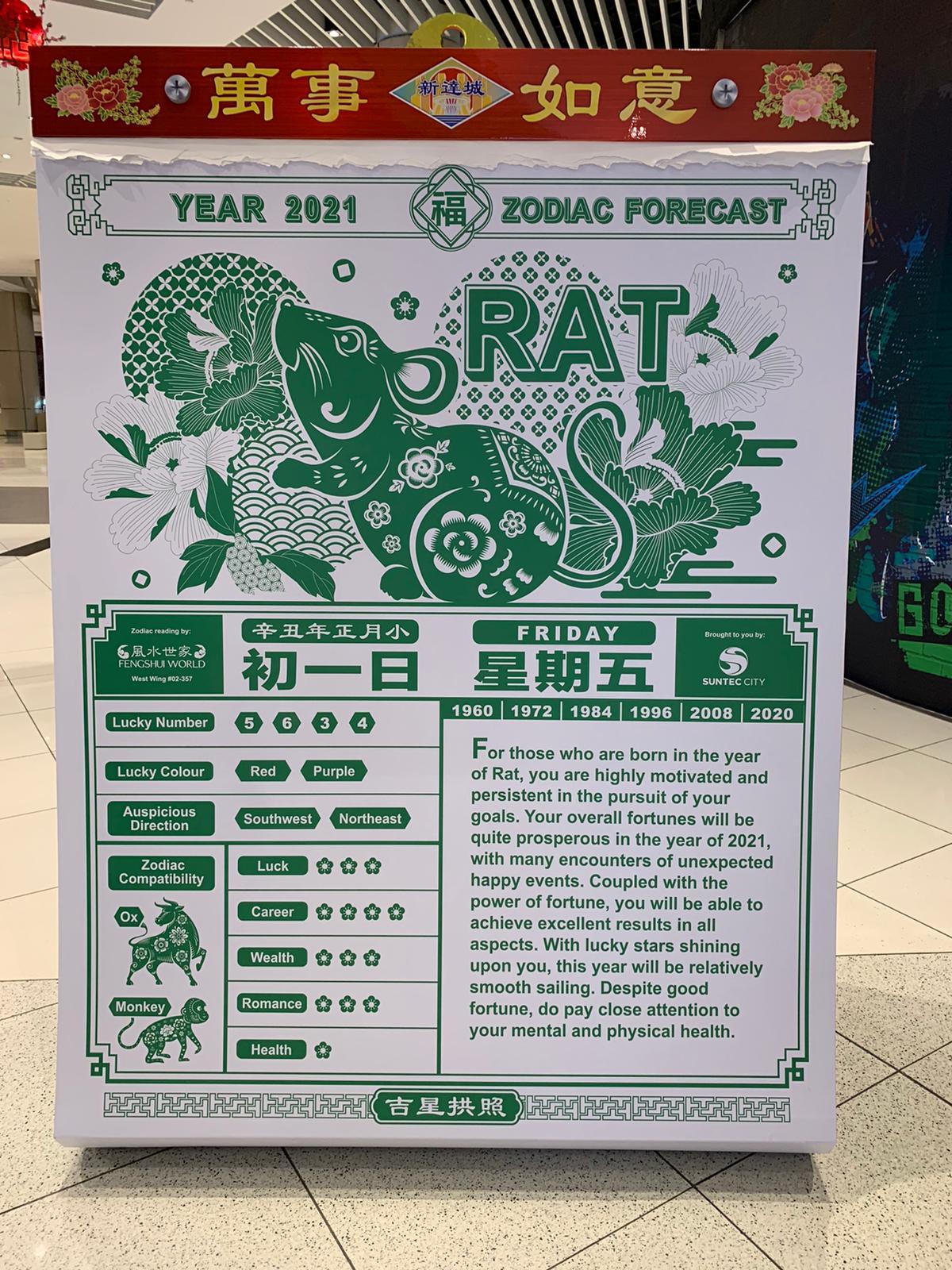 Year of the Ox Rat Horoscope